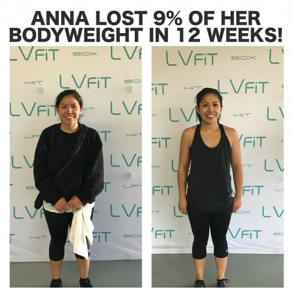 weight loss results