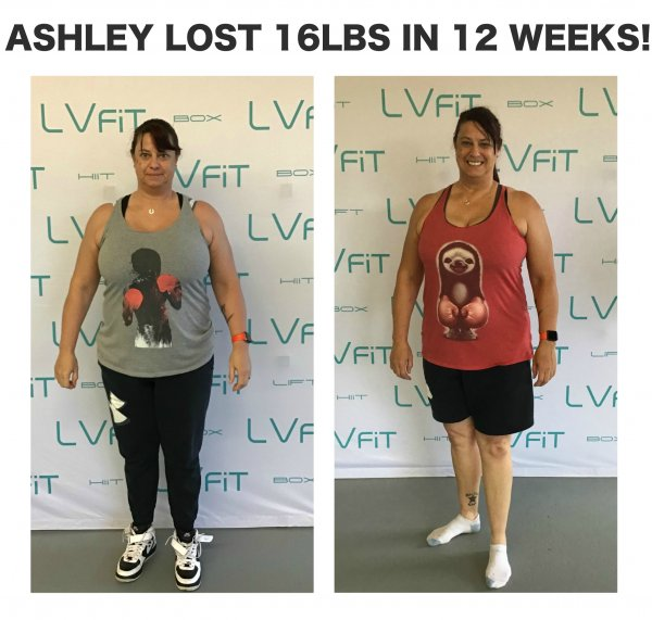 weight loss, 12 week weight loss
