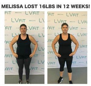 fat loss surrey, weight loss surrey
